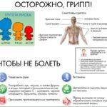 Заболеваемость гриппом и ОРВИ в Архангельской области – ниже эпидемического порога