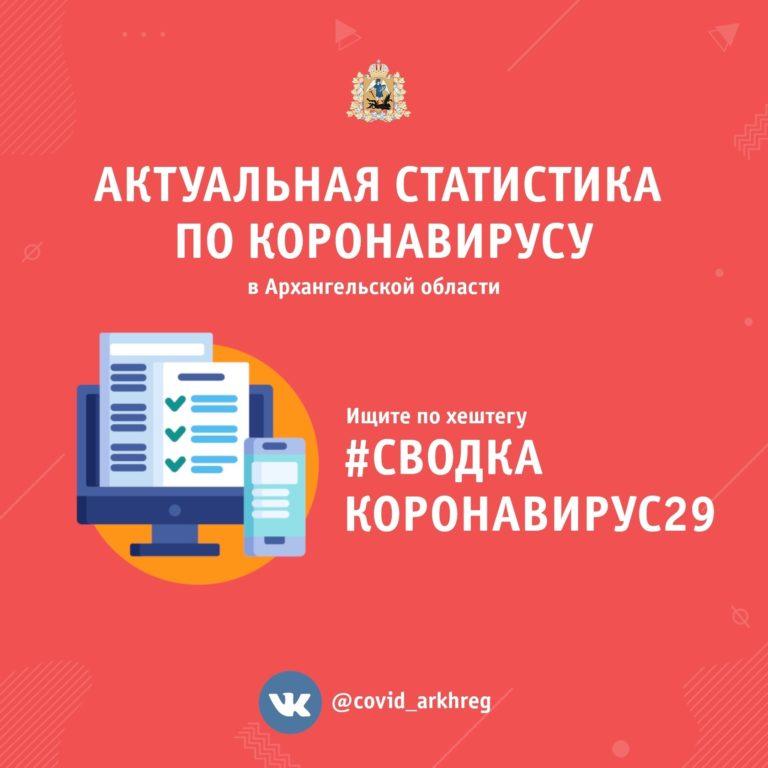 Информация по коронавирусу в Архангельской области и Виноградовском районе на 5 июня 2020 года