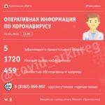 В Поморье пять официально подтвержденных случаев коронавирусной инфекции