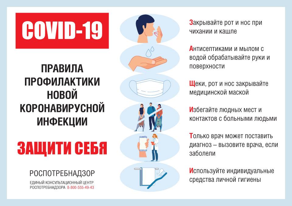 COVID-19: чтобы плато не стало трамплином. Медики призывают не ослаблять режим самоизоляции