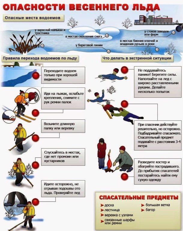 Весенний лед опасен. Виноградовский участок ГИМС напоминает: будьте осторожны