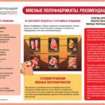 Как выбрать мясные полуфабрикаты, рассказали в Управлении Роспотребнадзора по Архангельской области