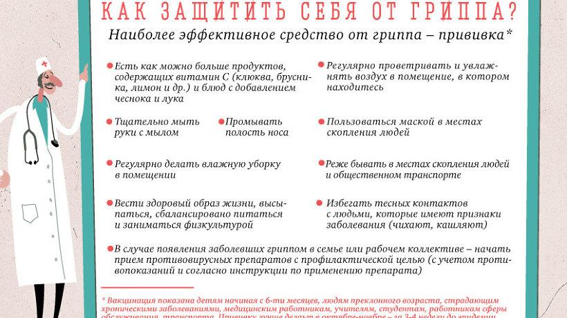 В Виноградовской ЦРБ началась бесплатная вакцинация от гриппа