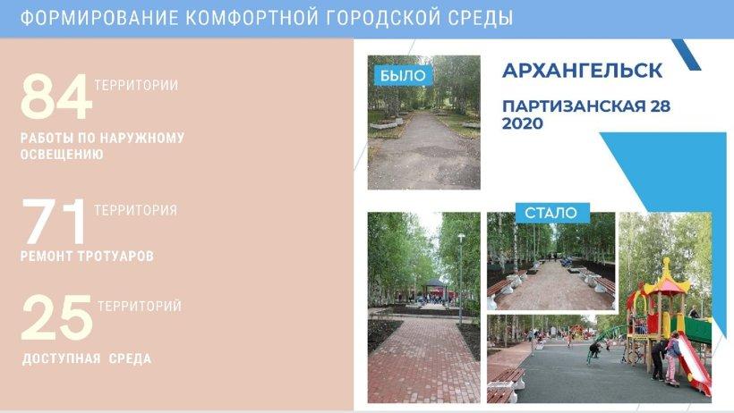 Формирование комфортной городской среды в Поморье в ближайшие годы станет приоритетом